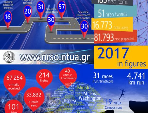 NTUA Road Safety Observatory in figures 2017
