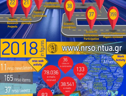 NTUA Road Safety Observatory in figures 2018