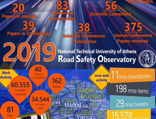 NTUA Road Safety Observatory in figures 2019