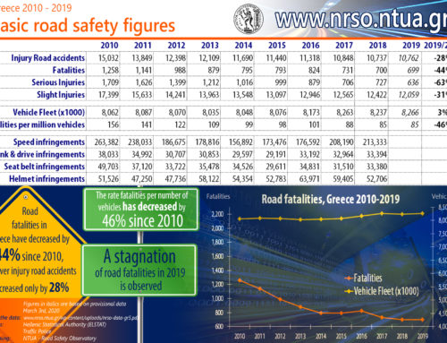 Greece impressive road safety improvement paused in 2019